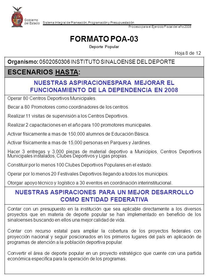 Sistema Integral de Planeación, Programación y Presupuestación Proceso para el Ejercicio Fiscal del año 2008 Gobierno del Estado FORMATO POA-03 Deporte Popular Hoja 8 de 12 Organismo: 0502050306 INSTITUTO SINALOENSE DEL DEPORTE ESCENARIOS HASTA: NUESTRAS ASPIRACIONESPARA MEJORAR EL FUNCIONAMIENTO DE LA DEPENDENCIA EN 2008 Operar 80 Centros Deportivos Municipales.