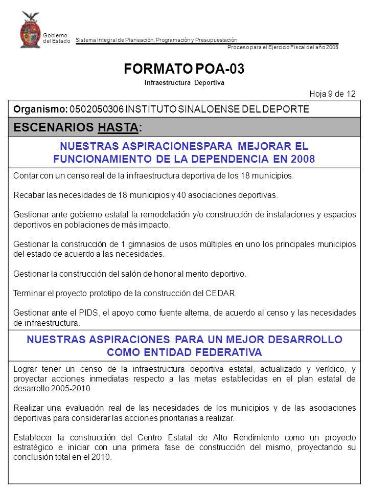 Sistema Integral de Planeación, Programación y Presupuestación Proceso para el Ejercicio Fiscal del año 2008 Gobierno del Estado FORMATO POA-03 Infraestructura Deportiva Hoja 9 de 12 Organismo: 0502050306 INSTITUTO SINALOENSE DEL DEPORTE ESCENARIOS HASTA: NUESTRAS ASPIRACIONESPARA MEJORAR EL FUNCIONAMIENTO DE LA DEPENDENCIA EN 2008 Contar con un censo real de la infraestructura deportiva de los 18 municipios.