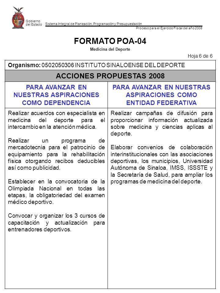Sistema Integral de Planeación, Programación y Presupuestación Proceso para el Ejercicio Fiscal del año 2008 Gobierno del Estado FORMATO POA-04 Medicina del Deporte Hoja 6 de 6 Organismo: 0502050306 INSTITUTO SINALOENSE DEL DEPORTE ACCIONES PROPUESTAS 2008 PARA AVANZAR EN NUESTRAS ASPIRACIONES COMO DEPENDENCIA PARA AVANZAR EN NUESTRAS ASPIRACIONES COMO ENTIDAD FEDERATIVA Realizar acuerdos con especialista en medicina del deporte para el intercambio en la atención médica.