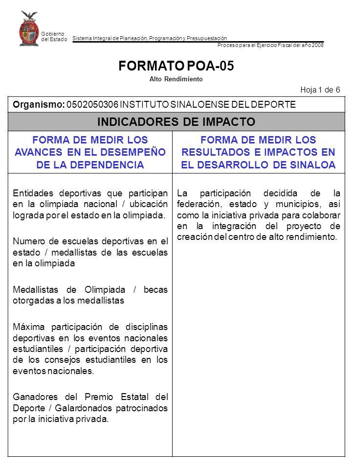 Sistema Integral de Planeación, Programación y Presupuestación Proceso para el Ejercicio Fiscal del año 2008 Gobierno del Estado FORMATO POA-05 Alto Rendimiento Hoja 1 de 6 Organismo: 0502050306 INSTITUTO SINALOENSE DEL DEPORTE INDICADORES DE IMPACTO FORMA DE MEDIR LOS AVANCES EN EL DESEMPEÑO DE LA DEPENDENCIA FORMA DE MEDIR LOS RESULTADOS E IMPACTOS EN EL DESARROLLO DE SINALOA Entidades deportivas que participan en la olimpiada nacional / ubicación lograda por el estado en la olimpiada.