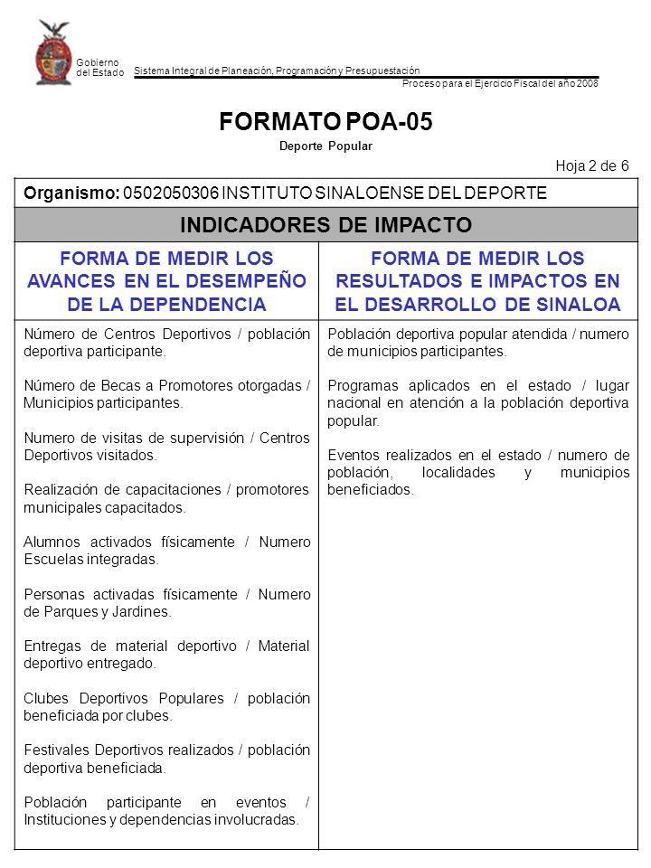 Sistema Integral de Planeación, Programación y Presupuestación Proceso para el Ejercicio Fiscal del año 2008 Gobierno del Estado FORMATO POA-05 Deporte Popular Hoja 2 de 6 Organismo: 0502050306 INSTITUTO SINALOENSE DEL DEPORTE INDICADORES DE IMPACTO FORMA DE MEDIR LOS AVANCES EN EL DESEMPEÑO DE LA DEPENDENCIA FORMA DE MEDIR LOS RESULTADOS E IMPACTOS EN EL DESARROLLO DE SINALOA Número de Centros Deportivos / población deportiva participante.