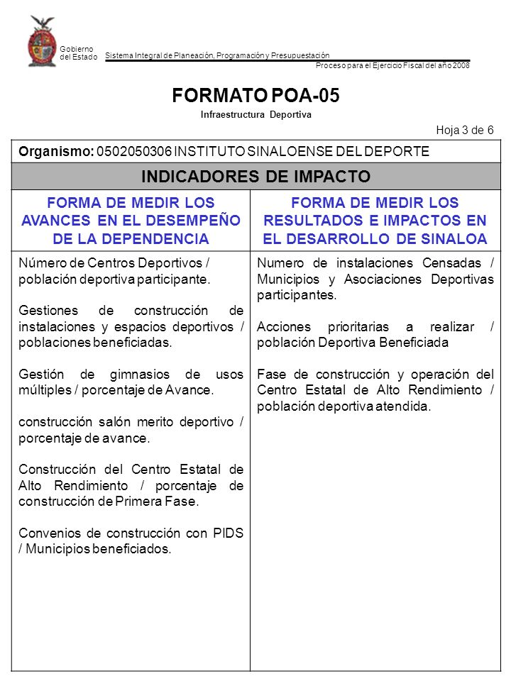 Sistema Integral de Planeación, Programación y Presupuestación Proceso para el Ejercicio Fiscal del año 2008 Gobierno del Estado FORMATO POA-05 Infraestructura Deportiva Hoja 3 de 6 Organismo: 0502050306 INSTITUTO SINALOENSE DEL DEPORTE INDICADORES DE IMPACTO FORMA DE MEDIR LOS AVANCES EN EL DESEMPEÑO DE LA DEPENDENCIA FORMA DE MEDIR LOS RESULTADOS E IMPACTOS EN EL DESARROLLO DE SINALOA Número de Centros Deportivos / población deportiva participante.
