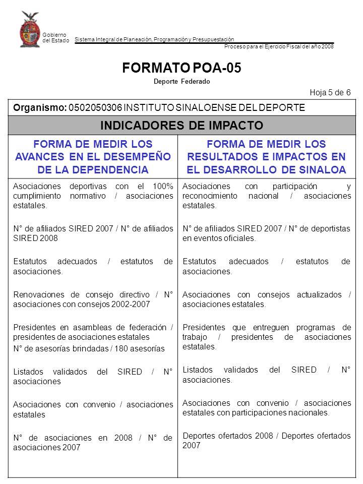 Sistema Integral de Planeación, Programación y Presupuestación Proceso para el Ejercicio Fiscal del año 2008 Gobierno del Estado FORMATO POA-05 Deporte Federado Hoja 5 de 6 Organismo: 0502050306 INSTITUTO SINALOENSE DEL DEPORTE INDICADORES DE IMPACTO FORMA DE MEDIR LOS AVANCES EN EL DESEMPEÑO DE LA DEPENDENCIA FORMA DE MEDIR LOS RESULTADOS E IMPACTOS EN EL DESARROLLO DE SINALOA Asociaciones deportivas con el 100% cumplimiento normativo / asociaciones estatales.