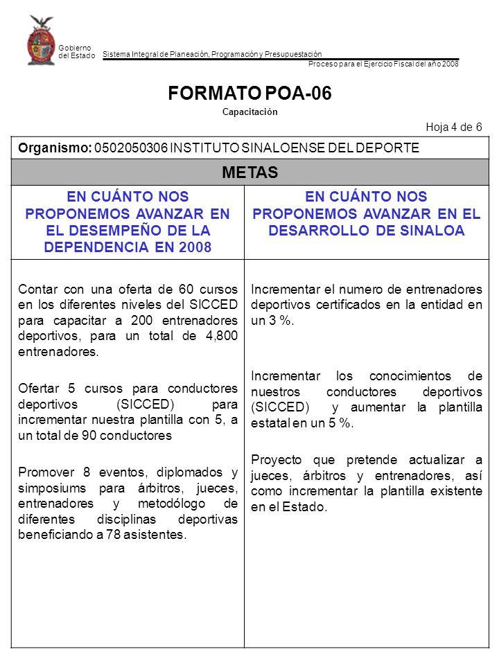 Sistema Integral de Planeación, Programación y Presupuestación Proceso para el Ejercicio Fiscal del año 2008 Gobierno del Estado FORMATO POA-06 Capacitación Hoja 4 de 6 Organismo: 0502050306 INSTITUTO SINALOENSE DEL DEPORTE METAS EN CUÁNTO NOS PROPONEMOS AVANZAR EN EL DESEMPEÑO DE LA DEPENDENCIA EN 2008 EN CUÁNTO NOS PROPONEMOS AVANZAR EN EL DESARROLLO DE SINALOA Contar con una oferta de 60 cursos en los diferentes niveles del SICCED para capacitar a 200 entrenadores deportivos, para un total de 4,800 entrenadores.