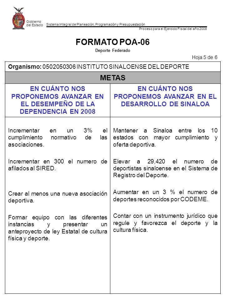 Sistema Integral de Planeación, Programación y Presupuestación Proceso para el Ejercicio Fiscal del año 2008 Gobierno del Estado FORMATO POA-06 Deporte Federado Hoja 5 de 6 Organismo: 0502050306 INSTITUTO SINALOENSE DEL DEPORTE METAS EN CUÁNTO NOS PROPONEMOS AVANZAR EN EL DESEMPEÑO DE LA DEPENDENCIA EN 2008 EN CUÁNTO NOS PROPONEMOS AVANZAR EN EL DESARROLLO DE SINALOA Incrementar en un 3% el cumplimiento normativo de las asociaciones.