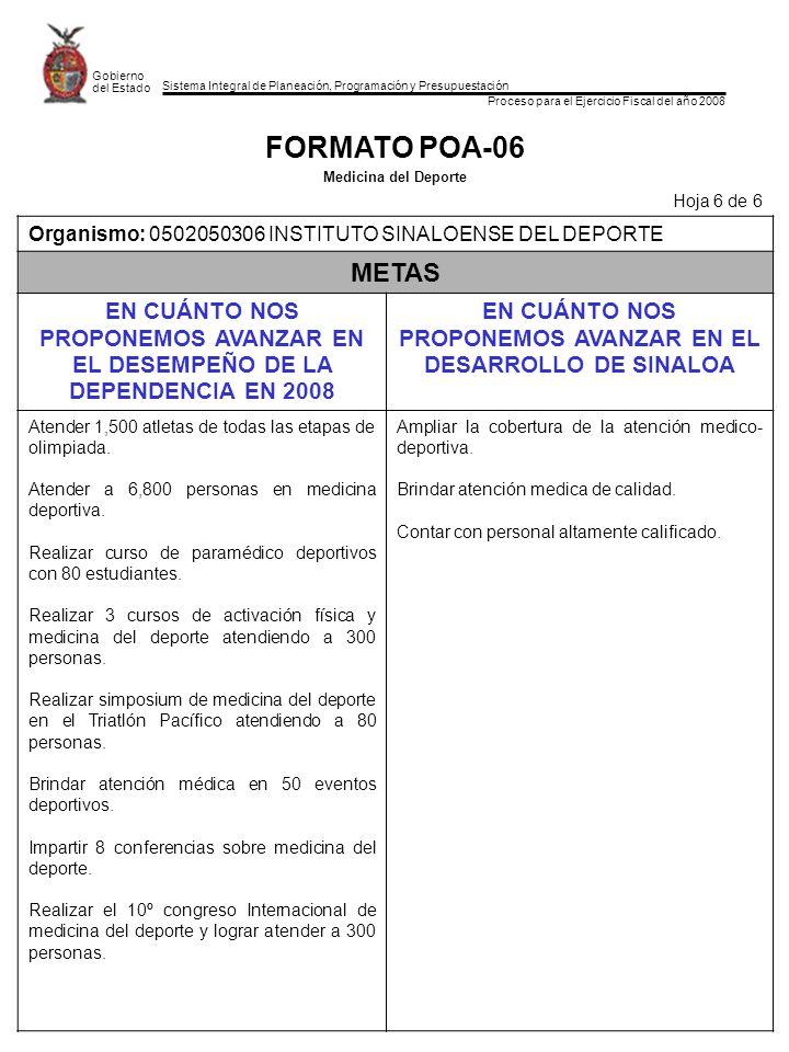 Sistema Integral de Planeación, Programación y Presupuestación Proceso para el Ejercicio Fiscal del año 2008 Gobierno del Estado FORMATO POA-06 Medicina del Deporte Hoja 6 de 6 Organismo: 0502050306 INSTITUTO SINALOENSE DEL DEPORTE METAS EN CUÁNTO NOS PROPONEMOS AVANZAR EN EL DESEMPEÑO DE LA DEPENDENCIA EN 2008 EN CUÁNTO NOS PROPONEMOS AVANZAR EN EL DESARROLLO DE SINALOA Atender 1,500 atletas de todas las etapas de olimpiada.