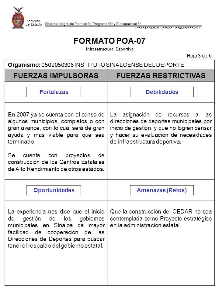 Sistema Integral de Planeación, Programación y Presupuestación Proceso para el Ejercicio Fiscal del año 2008 Gobierno del Estado FORMATO POA-07 Infraestructura Deportiva Hoja 3 de 6 Organismo: 0502050306 INSTITUTO SINALOENSE DEL DEPORTE FUERZAS IMPULSORASFUERZAS RESTRICTIVAS FortalezasDebilidades En 2007 ya se cuenta con el censo de algunos municipios, completos o con gran avance, con lo cual será de gran ayuda y mas viable para que sea terminado.