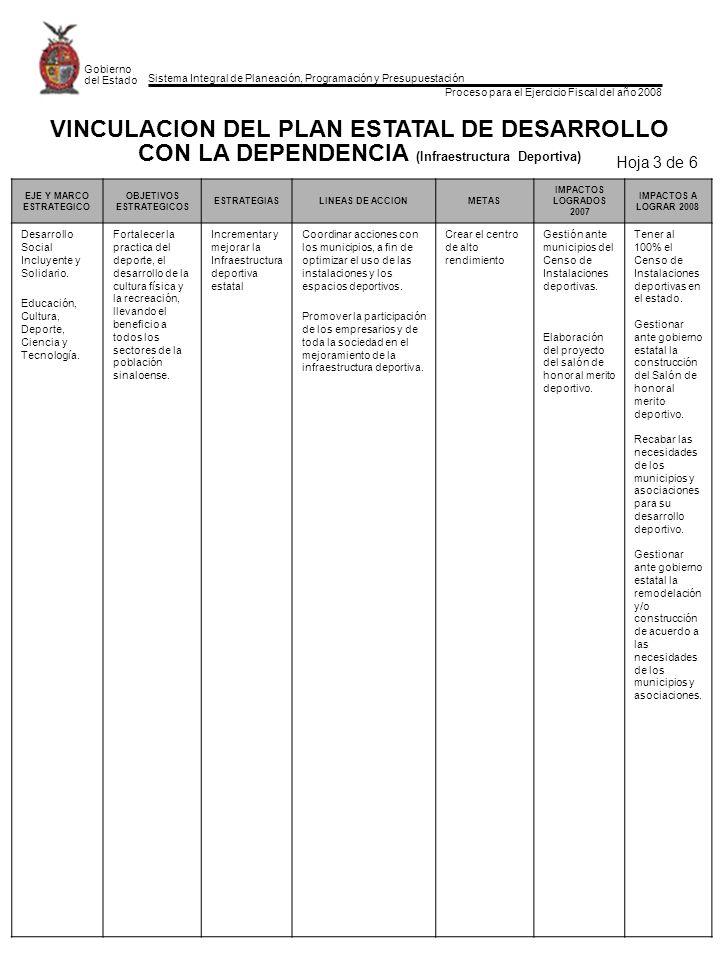Sistema Integral de Planeación, Programación y Presupuestación Proceso para el Ejercicio Fiscal del año 2008 Gobierno del Estado EJE Y MARCO ESTRATEGICO OBJETIVOS ESTRATEGICOS ESTRATEGIASLINEAS DE ACCIONMETAS IMPACTOS LOGRADOS 2007 IMPACTOS A LOGRAR 2008 Desarrollo Social Incluyente y Solidario.