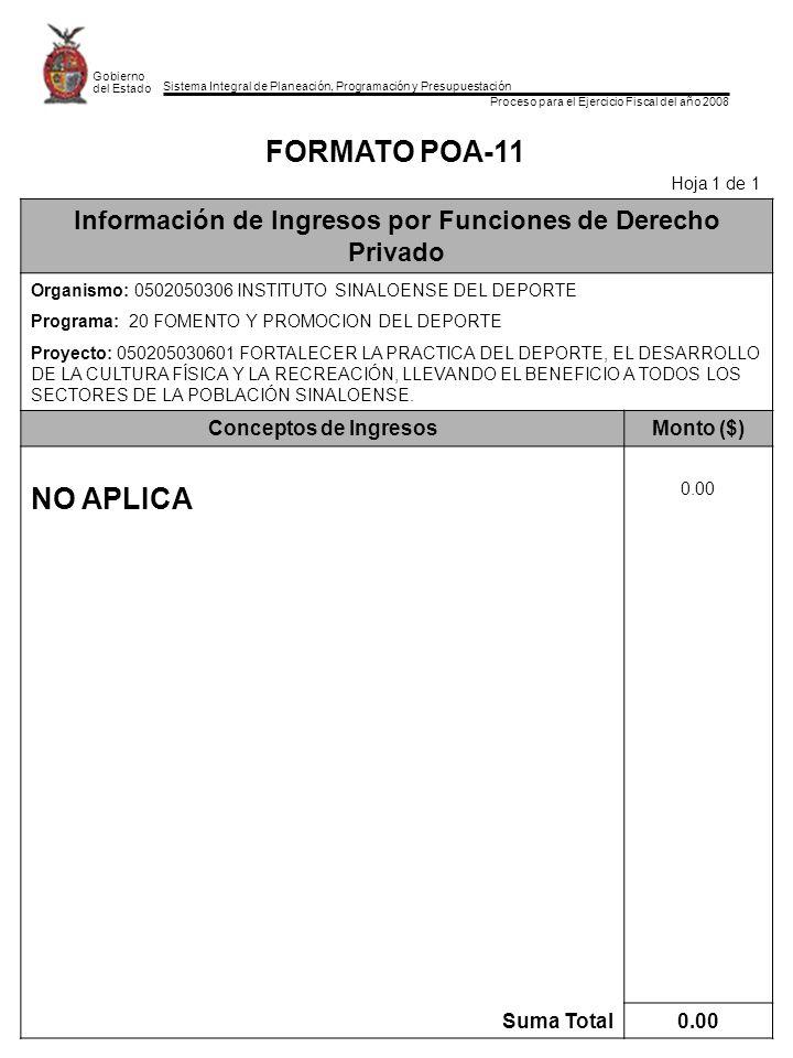 Sistema Integral de Planeación, Programación y Presupuestación Proceso para el Ejercicio Fiscal del año 2008 Gobierno del Estado FORMATO POA-11 Hoja 1 de 1 Información de Ingresos por Funciones de Derecho Privado Organismo: 0502050306 INSTITUTO SINALOENSE DEL DEPORTE Programa: 20 FOMENTO Y PROMOCION DEL DEPORTE Proyecto: 050205030601 FORTALECER LA PRACTICA DEL DEPORTE, EL DESARROLLO DE LA CULTURA FÍSICA Y LA RECREACIÓN, LLEVANDO EL BENEFICIO A TODOS LOS SECTORES DE LA POBLACIÓN SINALOENSE.