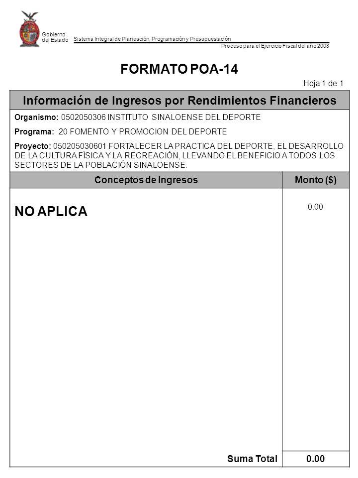 Sistema Integral de Planeación, Programación y Presupuestación Proceso para el Ejercicio Fiscal del año 2008 Gobierno del Estado FORMATO POA-14 Hoja 1 de 1 Información de Ingresos por Rendimientos Financieros Organismo: 0502050306 INSTITUTO SINALOENSE DEL DEPORTE Programa: 20 FOMENTO Y PROMOCION DEL DEPORTE Proyecto: 050205030601 FORTALECER LA PRACTICA DEL DEPORTE, EL DESARROLLO DE LA CULTURA FÍSICA Y LA RECREACIÓN, LLEVANDO EL BENEFICIO A TODOS LOS SECTORES DE LA POBLACIÓN SINALOENSE.