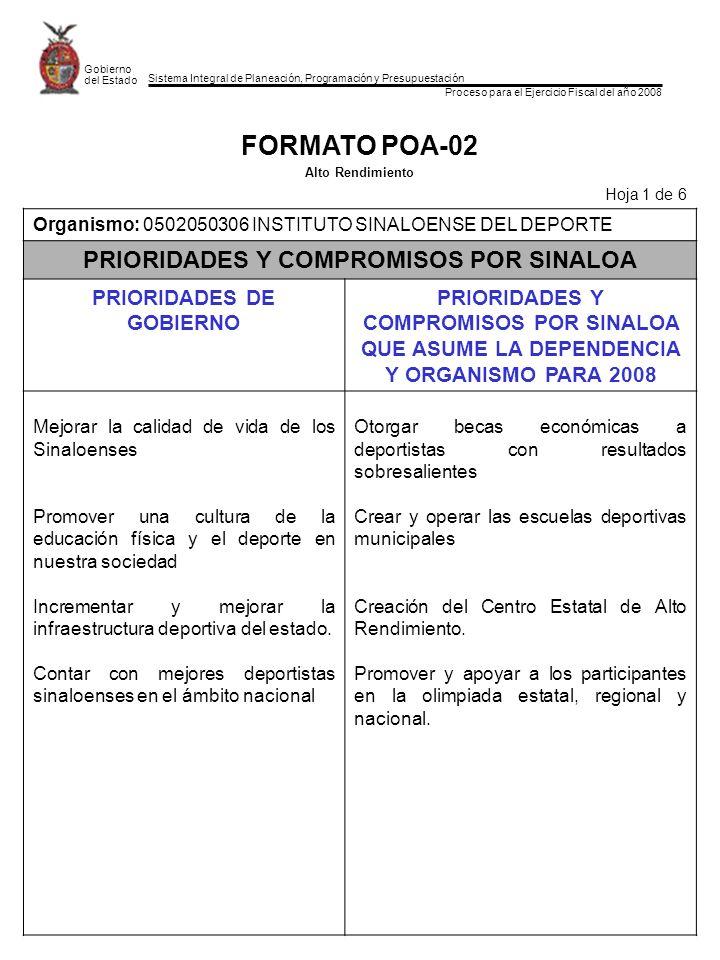 Sistema Integral de Planeación, Programación y Presupuestación Proceso para el Ejercicio Fiscal del año 2008 Gobierno del Estado FORMATO POA-02 Alto Rendimiento Hoja 1 de 6 Organismo: 0502050306 INSTITUTO SINALOENSE DEL DEPORTE PRIORIDADES Y COMPROMISOS POR SINALOA PRIORIDADES DE GOBIERNO PRIORIDADES Y COMPROMISOS POR SINALOA QUE ASUME LA DEPENDENCIA Y ORGANISMO PARA 2008 Mejorar la calidad de vida de los Sinaloenses Promover una cultura de la educación física y el deporte en nuestra sociedad Incrementar y mejorar la infraestructura deportiva del estado.