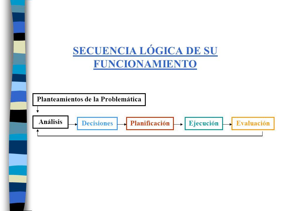 ESCENARIOS DE ACCIÓN Plenarios Comisiones Supervisión II.EE.