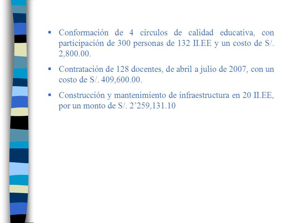 FLORENCIA DE MORA, en la Región La Libertad Construcción de aulas y cerco perimétrico en la I.E.