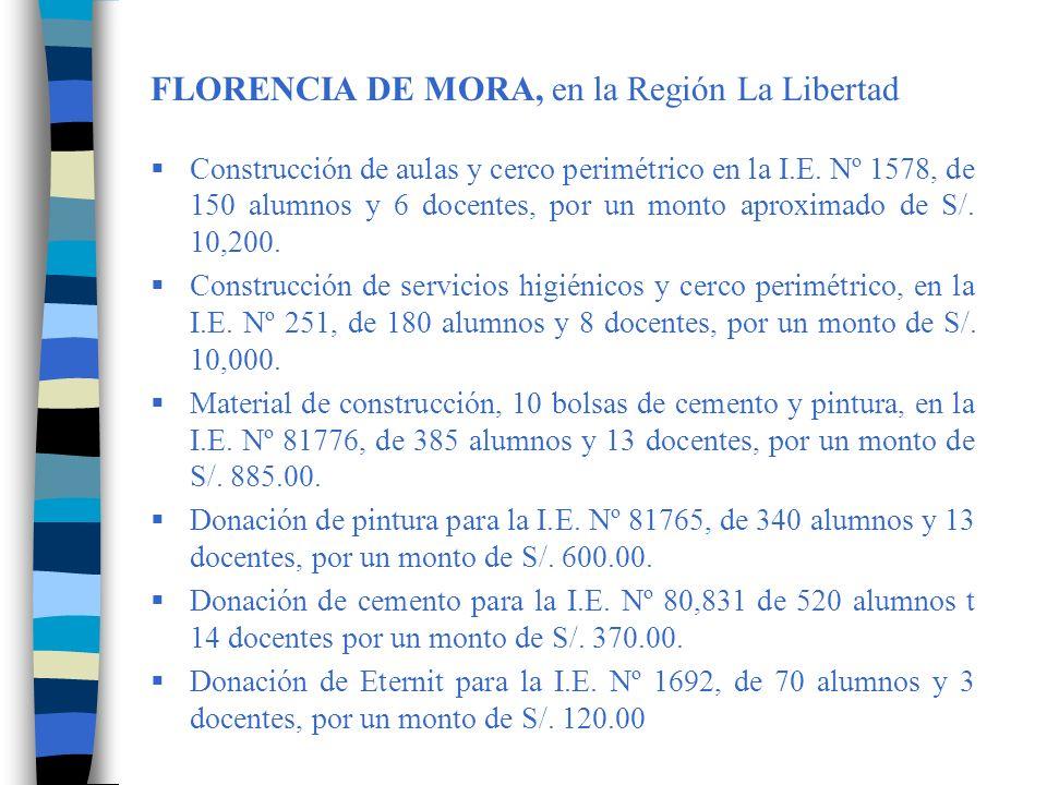 IMPERIAL, en la Región Lima Provincias Capacitación a docentes sobre el proyecto Ser y decir para ser feliz, con apoyo de la Dirección Regional de Educación de Lima.