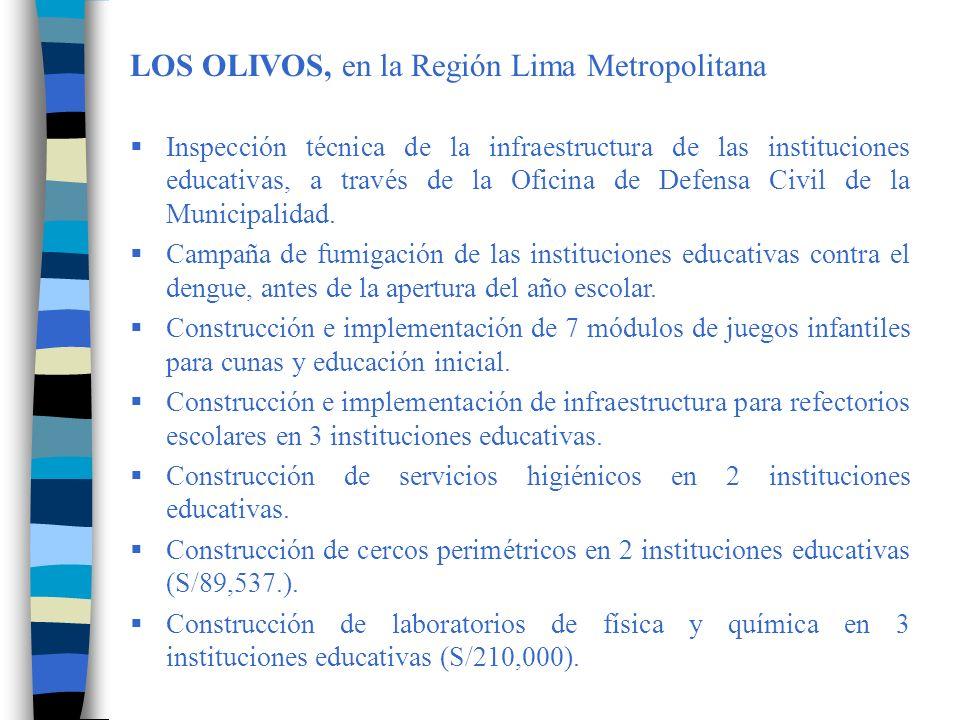 Fortalecimiento del uso de tecnologías de información y comunicación por los educandos (S/110,000).