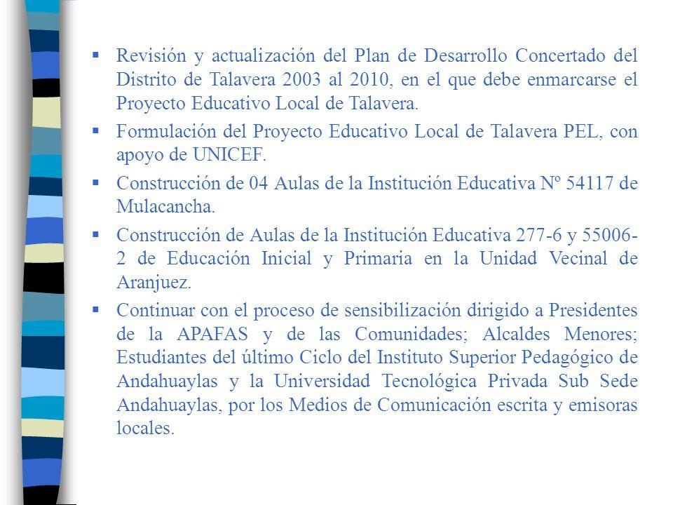 VENTANILLA, en la Región Callao Mejoras en la infraestructura de 18 instituciones educativas.