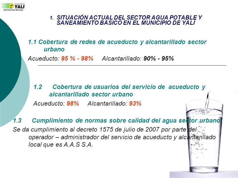 1. SITUACIÓN ACTUAL DEL SECTOR AGUA POTABLE Y SANEAMIENTO BÁSICO EN EL MUNICIPIO DE YALÍ 1.1 Cobertura de redes de acueducto y alcantarillado sector u