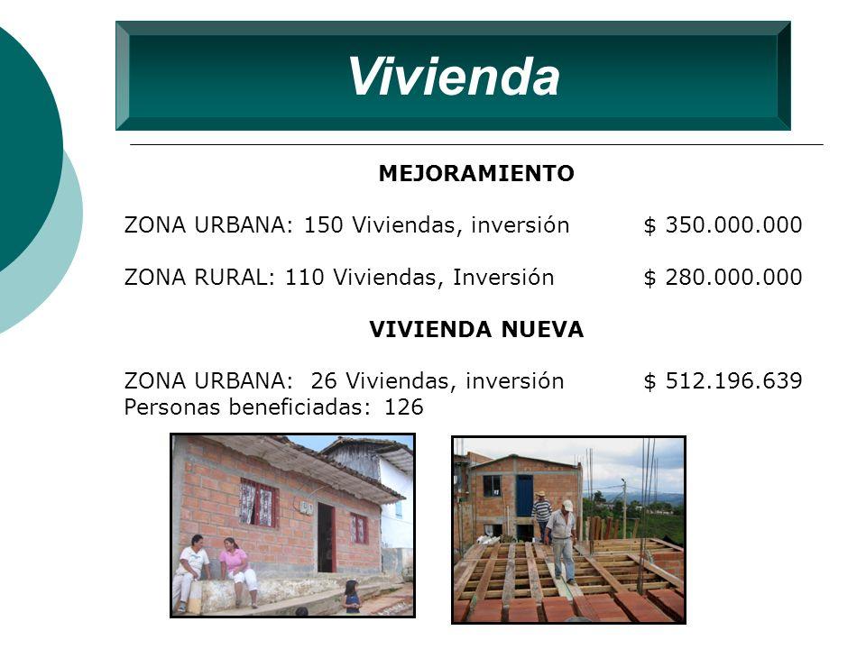 Vivienda MEJORAMIENTO ZONA URBANA: 150 Viviendas, inversión $ 350.000.000 ZONA RURAL: 110 Viviendas, Inversión $ 280.000.000 VIVIENDA NUEVA ZONA URBAN