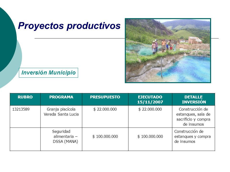 RUBROPROGRAMAPRESUPUESTOEJECUTADO 15/11/2007 DETALLE INVERSIÓN 13213589Granja piscícola Vereda Santa Lucia $ 22.000.000 Construcción de estanques, sal