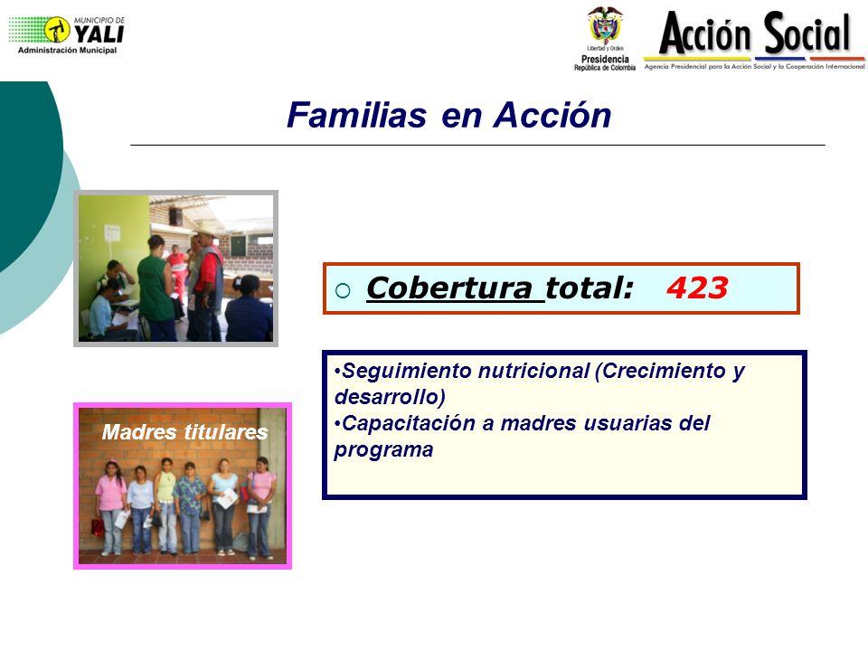 Familias en Acción Cobertura total: 423 Seguimiento nutricional (Crecimiento y desarrollo) Capacitación a madres usuarias del programa Madres titulare