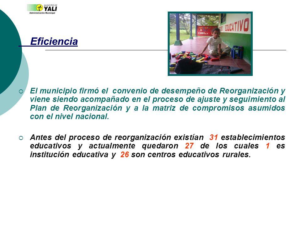 Eficiencia El municipio firmó el convenio de desempeño de Reorganización y viene siendo acompañado en el proceso de ajuste y seguimiento al Plan de Re
