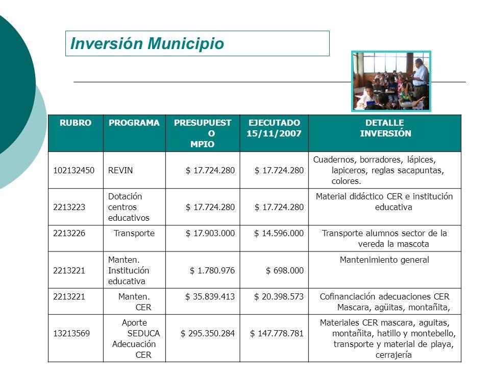 Inversión Municipio RUBROPROGRAMAPRESUPUEST O MPIO EJECUTADO 15/11/2007 DETALLE INVERSIÓN 102132450REVIN$ 17.724.280 Cuadernos, borradores, lápices, l