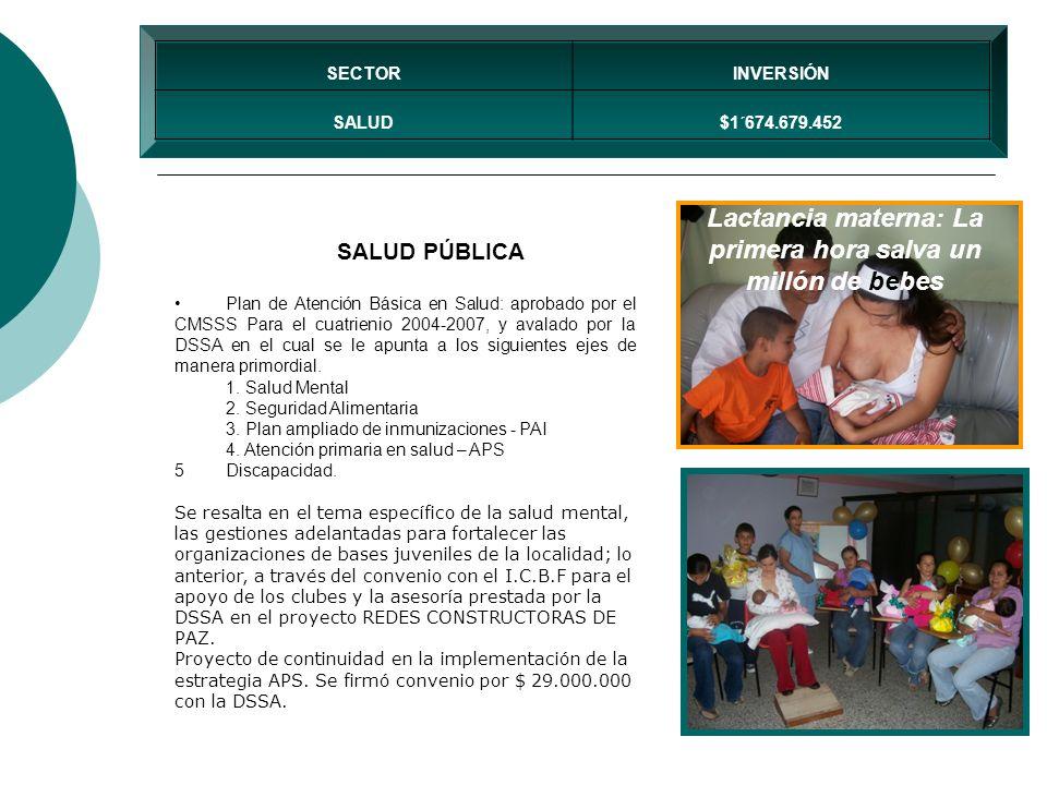 Familias en Acción Cobertura total: 423 Seguimiento nutricional (Crecimiento y desarrollo) Capacitación a madres usuarias del programa Madres titulares