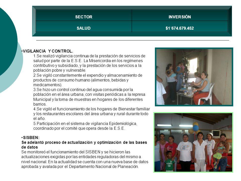 VIGILANCIA Y CONTROL. 1.Se realizó vigilancia continua de la prestación de servicios de salud por parte de la E.S.E. La Misericordia en los regímenes