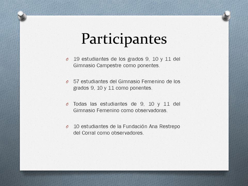 Participantes O 19 estudiantes de los grados 9, 10 y 11 del Gimnasio Campestre como ponentes. O 57 estudiantes del Gimnasio Femenino de los grados 9,