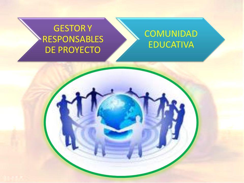GESTOR Y RESPONSABLES DE PROYECTO COMUNIDAD EDUCATIVA