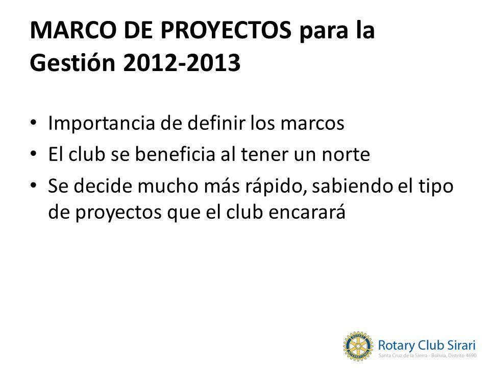 MARCO DE PROYECTOS para la Gestión 2012-2013 Importancia de definir los marcos El club se beneficia al tener un norte Se decide mucho más rápido, sabi
