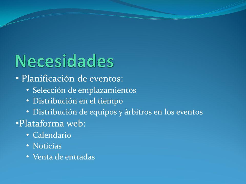 Planificación de eventos: Selección de emplazamientos Distribución en el tiempo Distribución de equipos y árbitros en los eventos Plataforma web: Calendario Noticias Venta de entradas