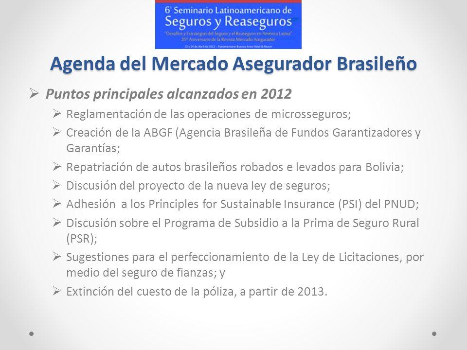 Agenda del Mercado Asegurador Brasileño Puntos principales alcanzados en 2012 Reglamentación de las operaciones de microsseguros; Creación de la ABGF