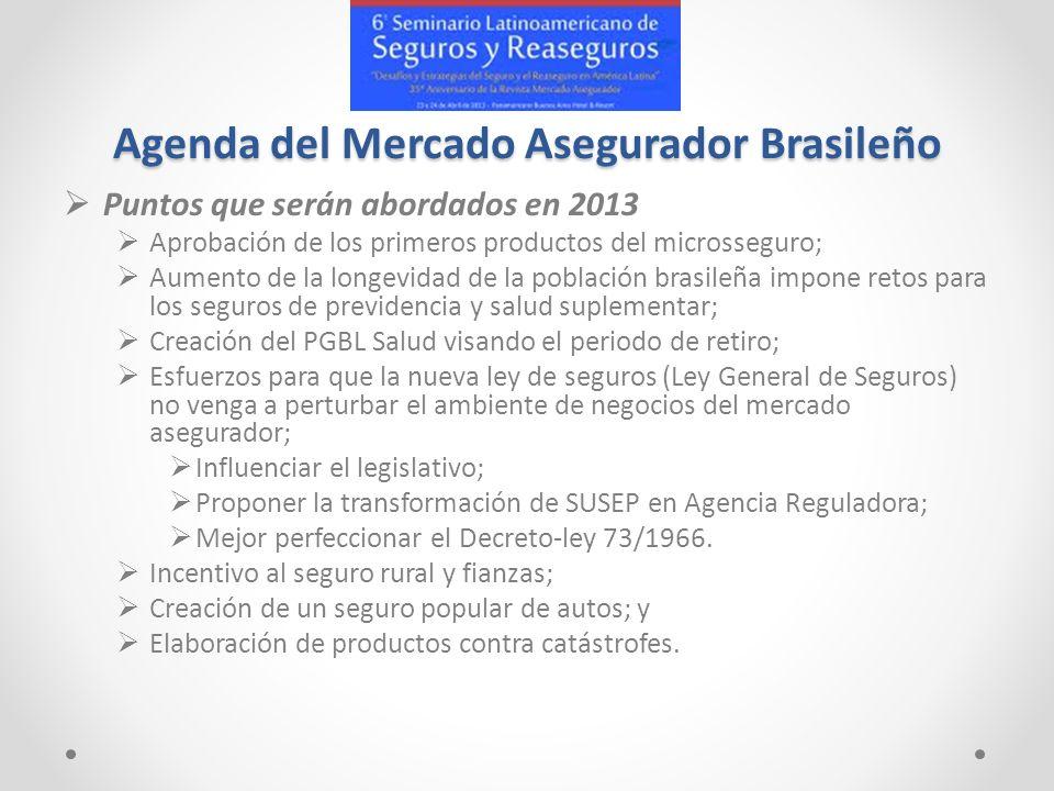Agenda del Mercado Asegurador Brasileño Puntos que serán abordados en 2013 Aprobación de los primeros productos del microsseguro; Aumento de la longev