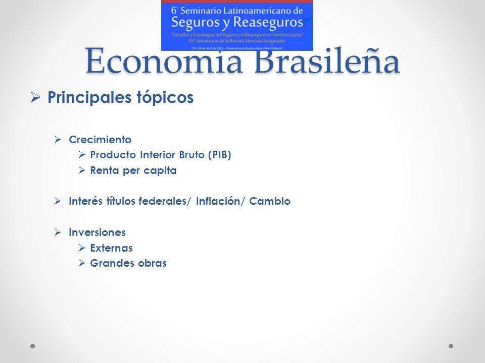 Economía Brasileña Principales tópicos Crecimiento Producto Interior Bruto (PIB) Renta per capita Interés títulos federales/ Inflación/ Cambio Inversi