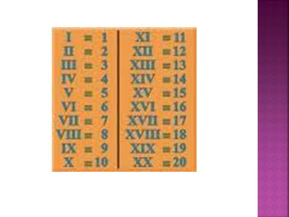El valor de los números romanos queda multiplicado por mil tantas veces como rayas horizontales se coloque Ejemplos: = 1.000.000 ALGUNOS NUNEROSA ROMA