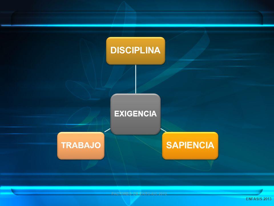 EXIGENCIA DISCIPLINASAPIENCIA TRABAJO FACTORES DE EXITO-IUC.2012 ENFASIS 2013