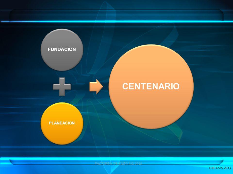 FUNDACION PLANEACION CENTENARIO FACTORES DE EXITO-IUC.2012 ENFASIS 2013