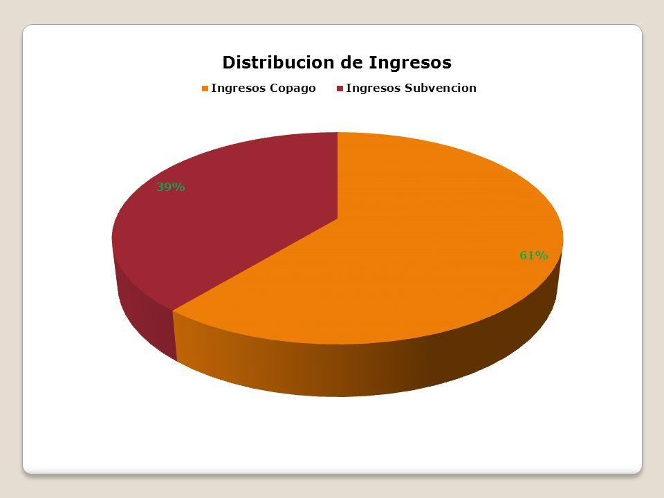 AcciónQue implicaValor o actitud que se intenta desarrollar Responsables 3.Fortalecimiento Focalizado de intervención académica.