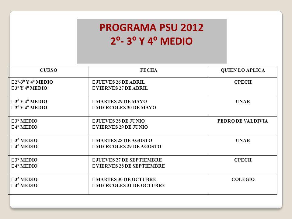 PROGRAMA PSU 2012 2 º - 3 º Y 4 º MEDIO CURSOFECHAQUIEN LO APLICA 2 º -3 º Y 4 º MEDIO 3 º Y 4 º MEDIO JUEVES 26 DE ABRIL VIERNES 27 DE ABRIL CPECH 3
