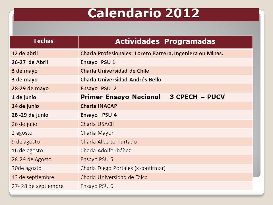 Calendario 2012 Fechas Actividades Programadas 12 de abrilCharla Profesionales: Loreto Barrera, Ingeniera en Minas. 26-27 de AbrilEnsayo PSU 1 3 de ma