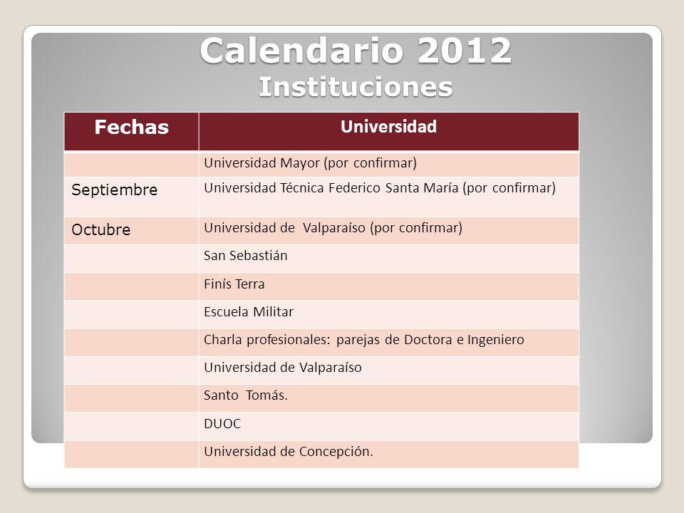Calendario 2012 Instituciones Fechas Universidad Universidad Mayor (por confirmar) Septiembre Universidad Técnica Federico Santa María (por confirmar)