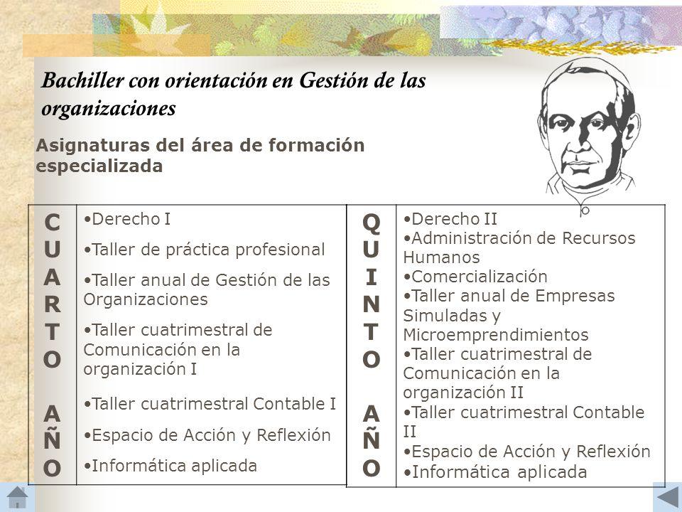Bachiller con orientación en Gestión de las organizaciones CUARTOAÑOCUARTOAÑO Derecho I Taller de práctica profesional Taller anual de Gestión de las