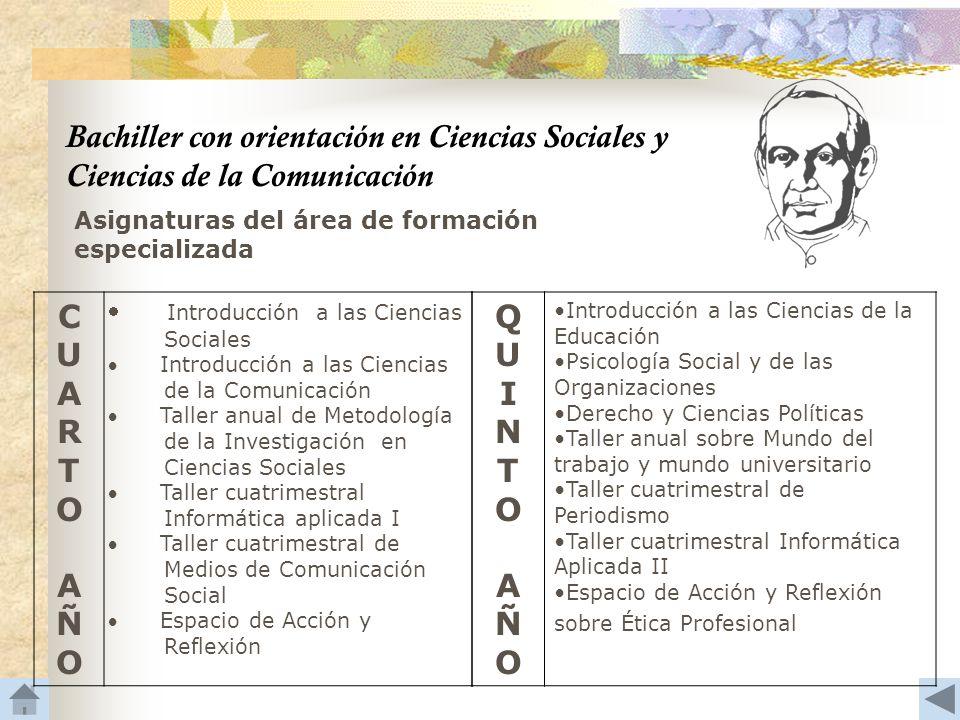 Bachiller con orientación en Ciencias Sociales y Ciencias de la Comunicación CUARTOAÑOCUARTOAÑO Introducción a las Ciencias Sociales Introducción a la