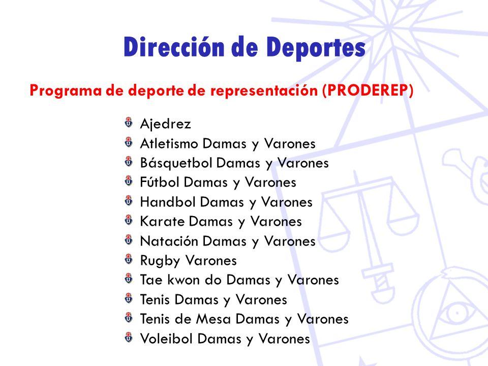 Dirección de Deportes Programa de deporte de representación (PRODEREP) Ajedrez Atletismo Damas y Varones Básquetbol Damas y Varones Fútbol Damas y Var