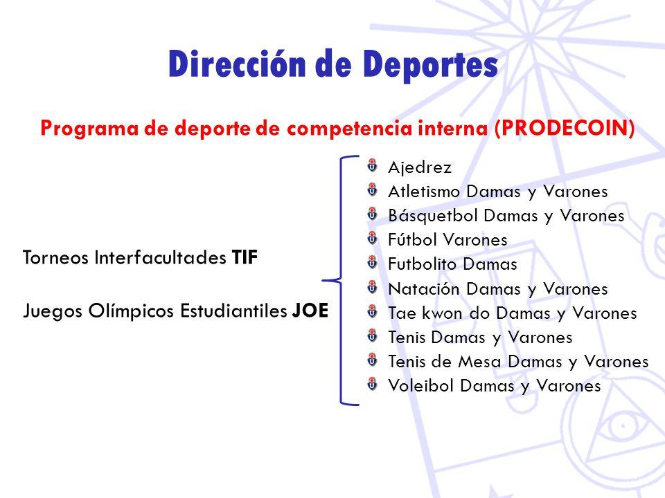 Dirección de Deportes Programa de deporte de competencia interna (PRODECOIN) Ajedrez Atletismo Damas y Varones Básquetbol Damas y Varones Fútbol Varon