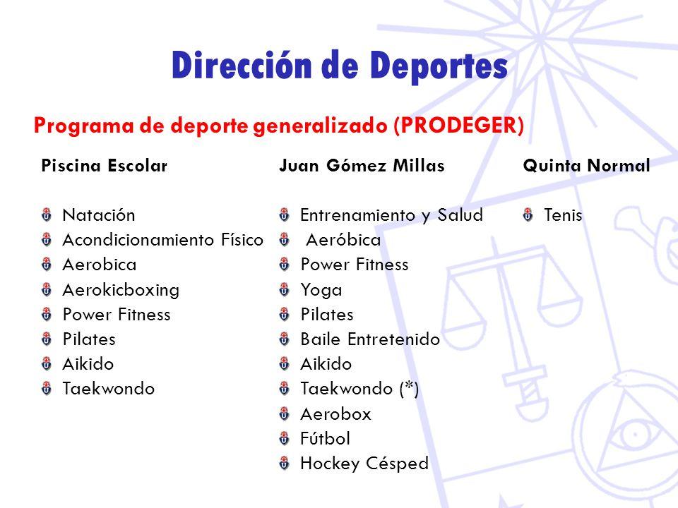 Dirección de Deportes Programa de deporte generalizado (PRODEGER) Piscina Escolar Natación Acondicionamiento Físico Aerobica Aerokicboxing Power Fitne