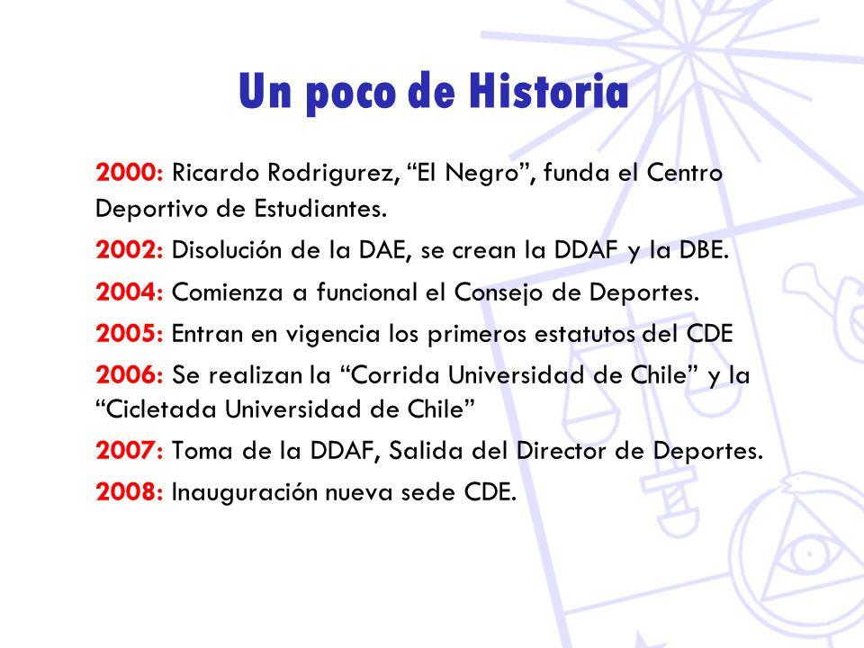 Un poco de Historia 2000: Ricardo Rodrigurez, El Negro, funda el Centro Deportivo de Estudiantes. 2002: Disolución de la DAE, se crean la DDAF y la DB