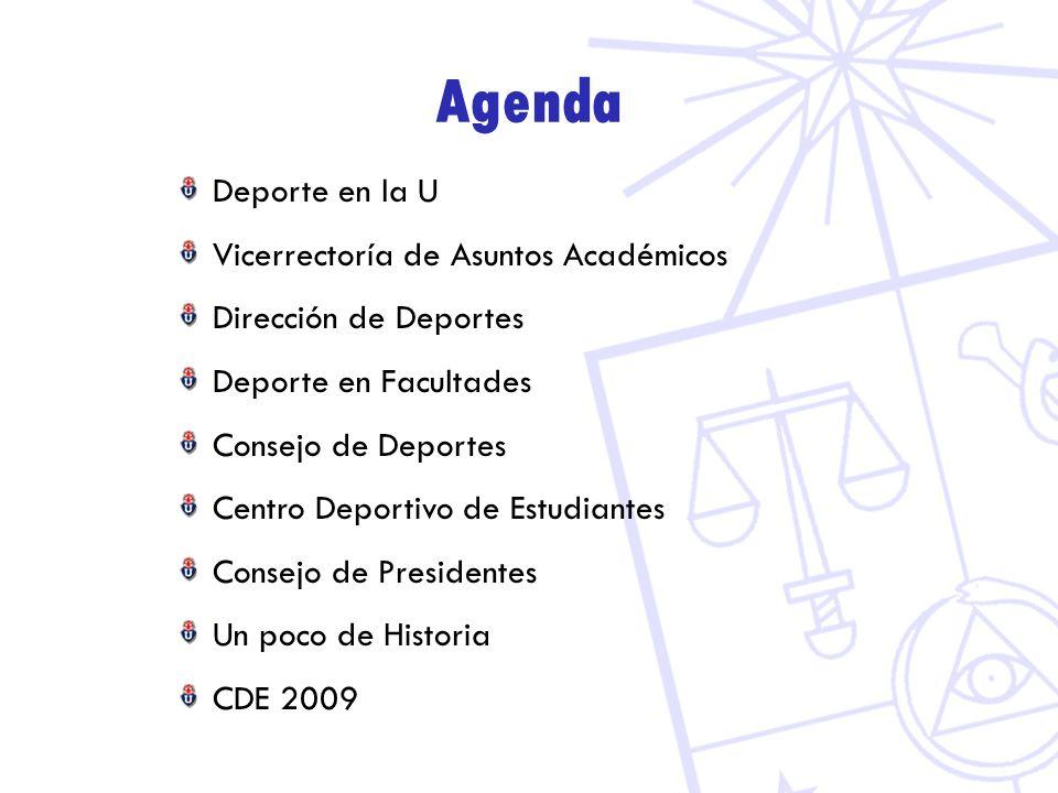 Agenda Deporte en la U Vicerrectoría de Asuntos Académicos Dirección de Deportes Deporte en Facultades Consejo de Deportes Centro Deportivo de Estudiantes Consejo de Presidentes Un poco de Historia CDE 2009