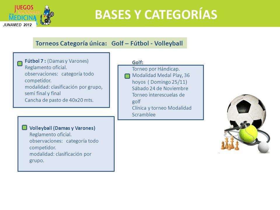 BASES Y CATEGORÍAS Torneos Categoría única: Golf – Fútbol - Volleyball Fútbol 7 : (Damas y Varones) Reglamento oficial. observaciones: categoría todo